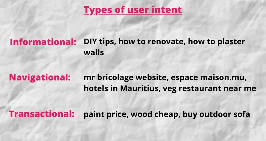 Types of user intent - SEO Mauritius